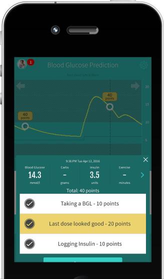 Share Diabetes Status Info